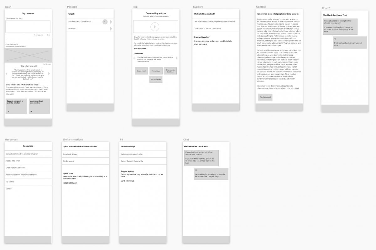 Screenshot of wireframes